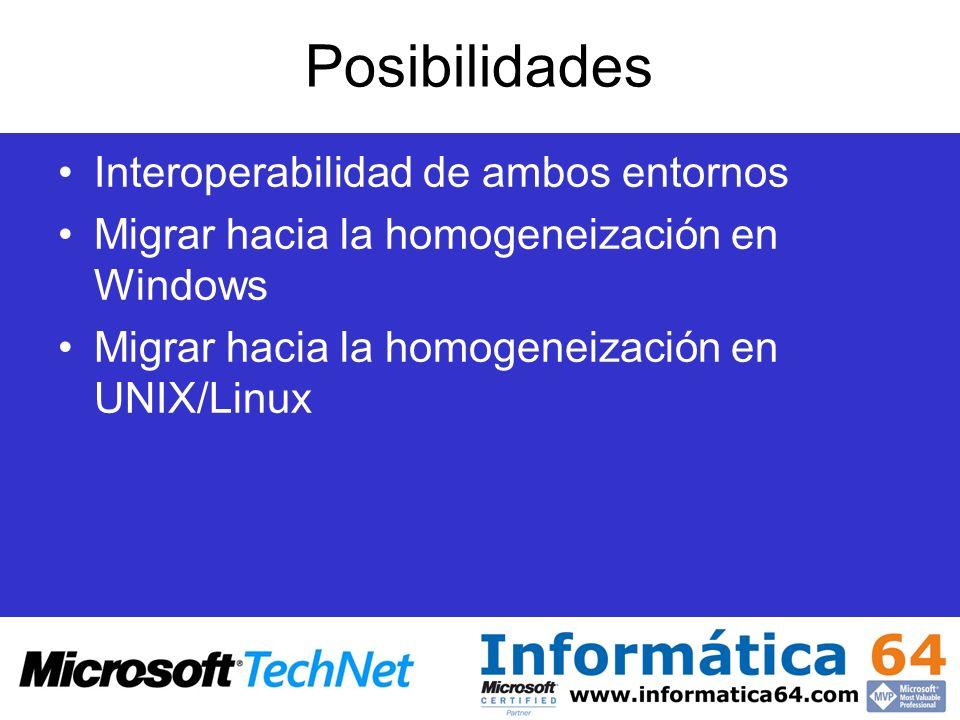 Posibilidades Interoperabilidad de ambos entornos