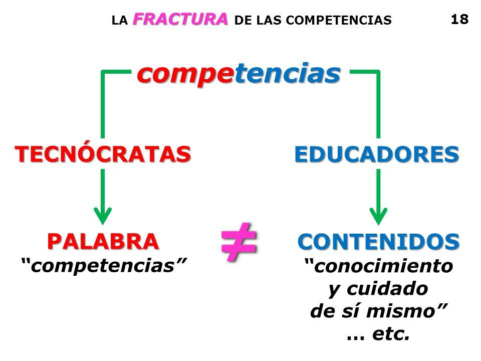 ≠ competencias TECNÓCRATAS EDUCADORES PALABRA CONTENIDOS