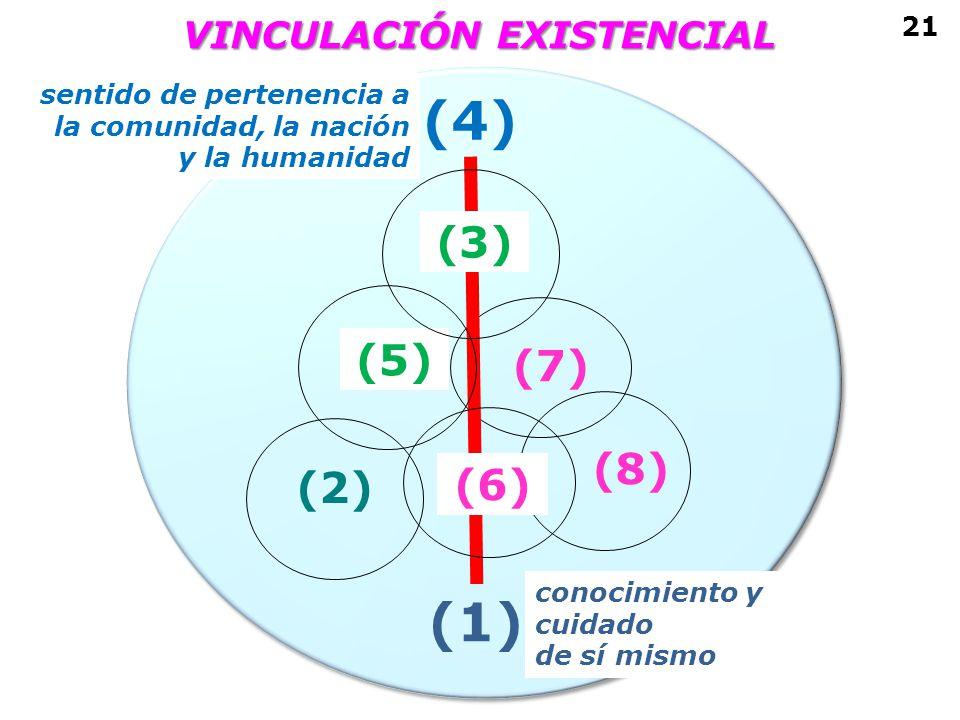 VINCULACIÓN EXISTENCIAL