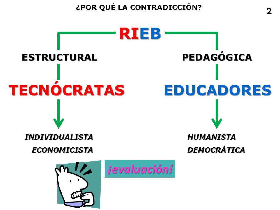 RIEB TECNÓCRATAS EDUCADORES ¡evaluación! ESTRUCTURAL PEDAGÓGICA 2