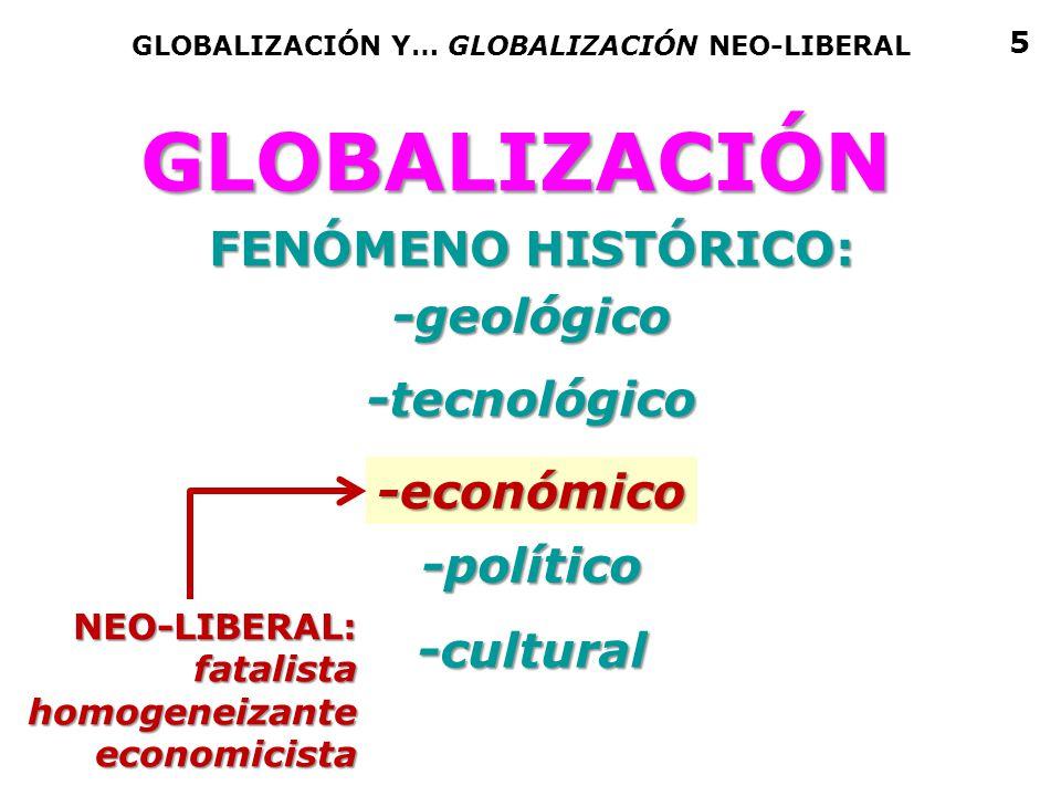 GLOBALIZACIÓN FENÓMENO HISTÓRICO: -geológico -tecnológico -económico