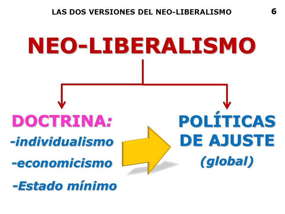 NEO-LIBERALISMO DOCTRINA: POLÍTICAS DE AJUSTE -individualismo