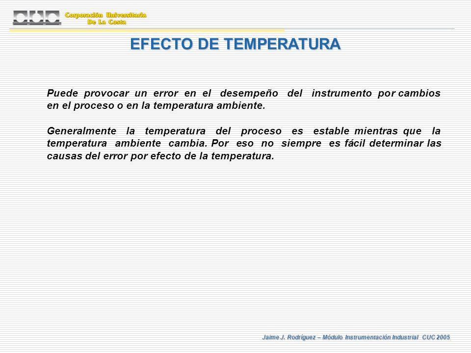 EFECTO DE TEMPERATURA Puede provocar un error en el desempeño del instrumento por cambios en el proceso o en la temperatura ambiente.