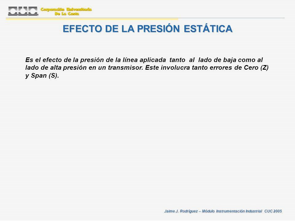 EFECTO DE LA PRESIÓN ESTÁTICA
