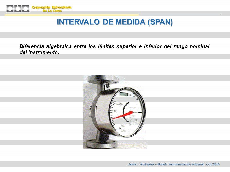 INTERVALO DE MEDIDA (SPAN)