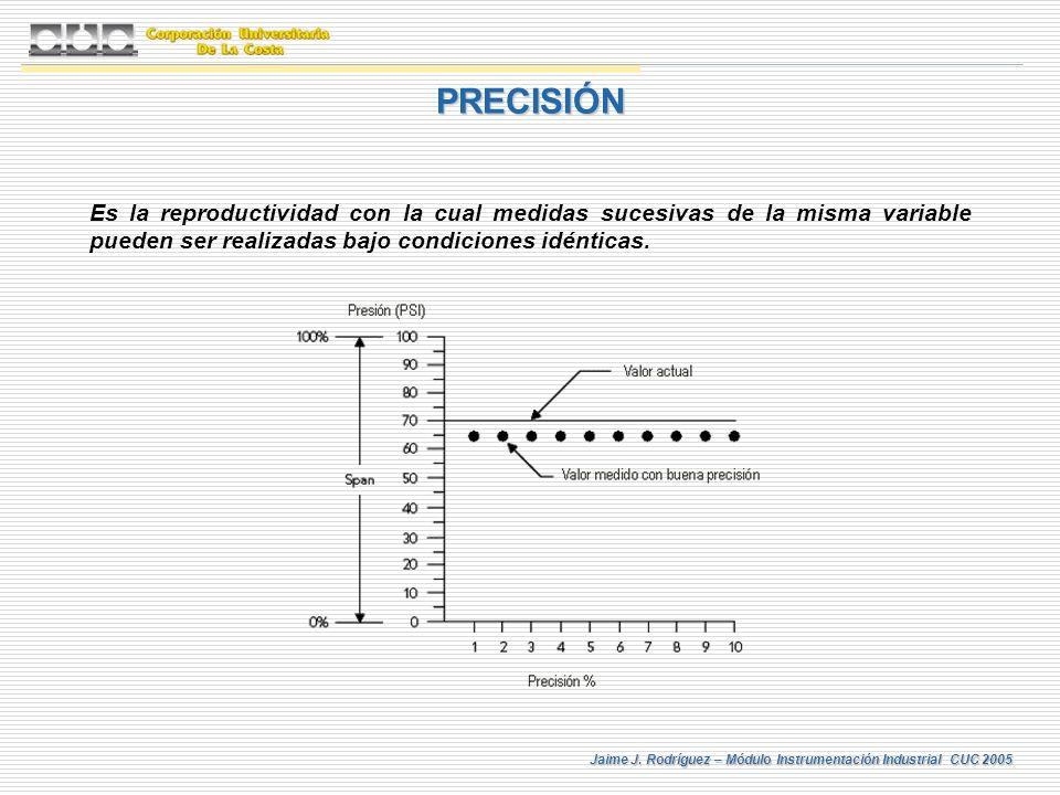 PRECISIÓN Es la reproductividad con la cual medidas sucesivas de la misma variable pueden ser realizadas bajo condiciones idénticas.