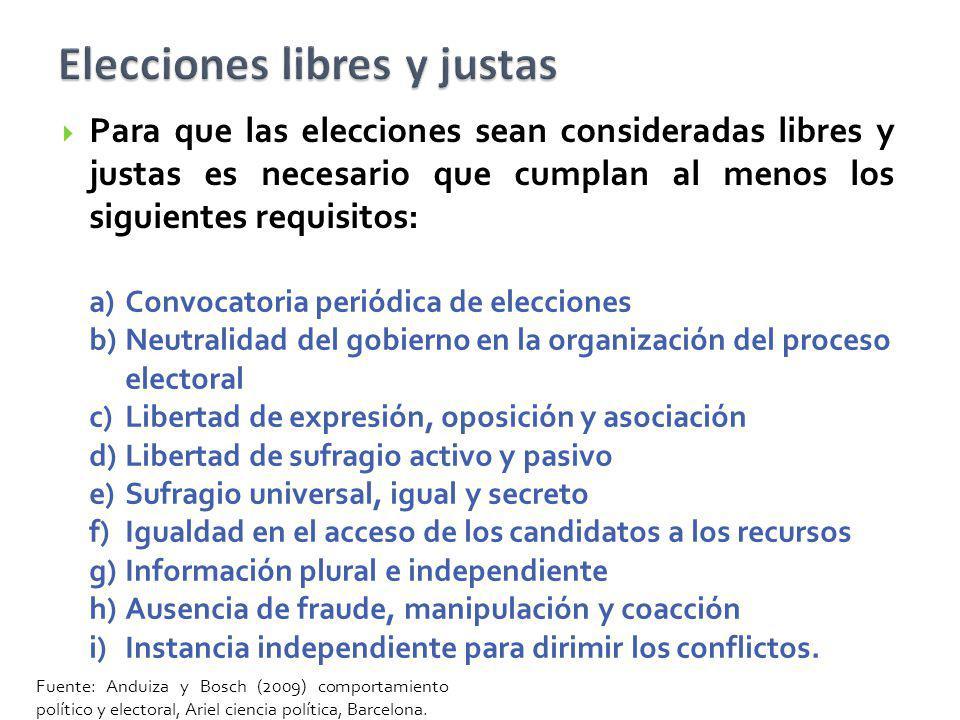Elecciones libres y justas