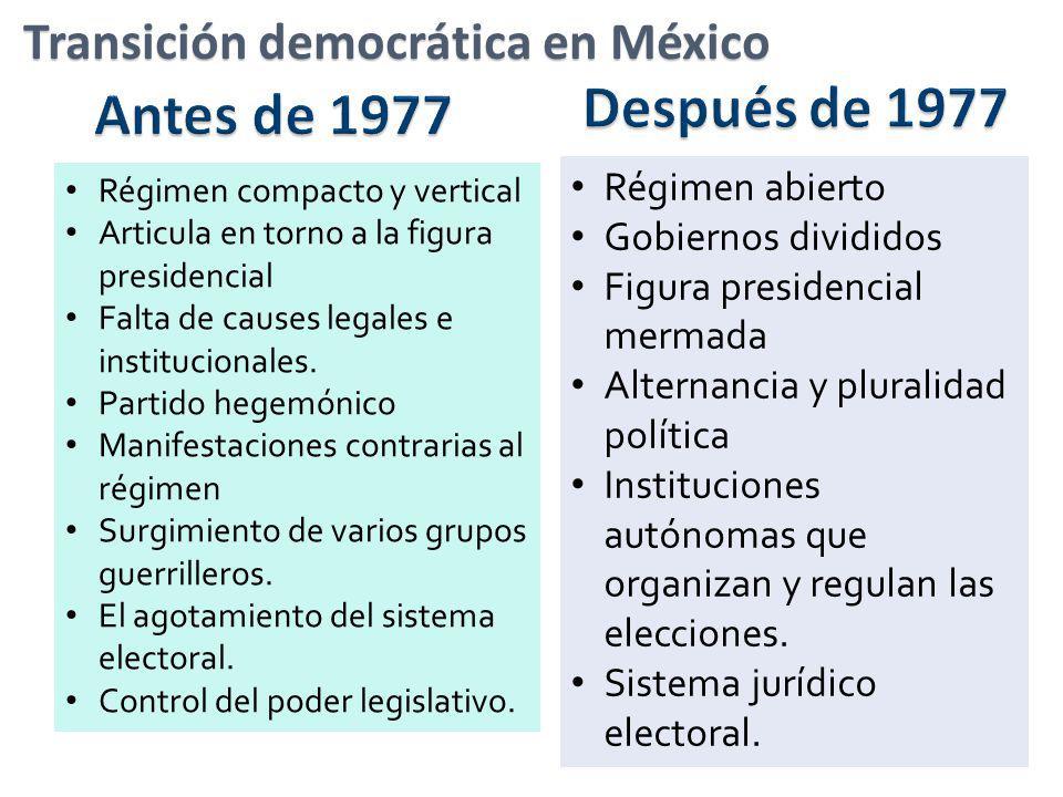 Después de 1977 Antes de 1977 Transición democrática en México