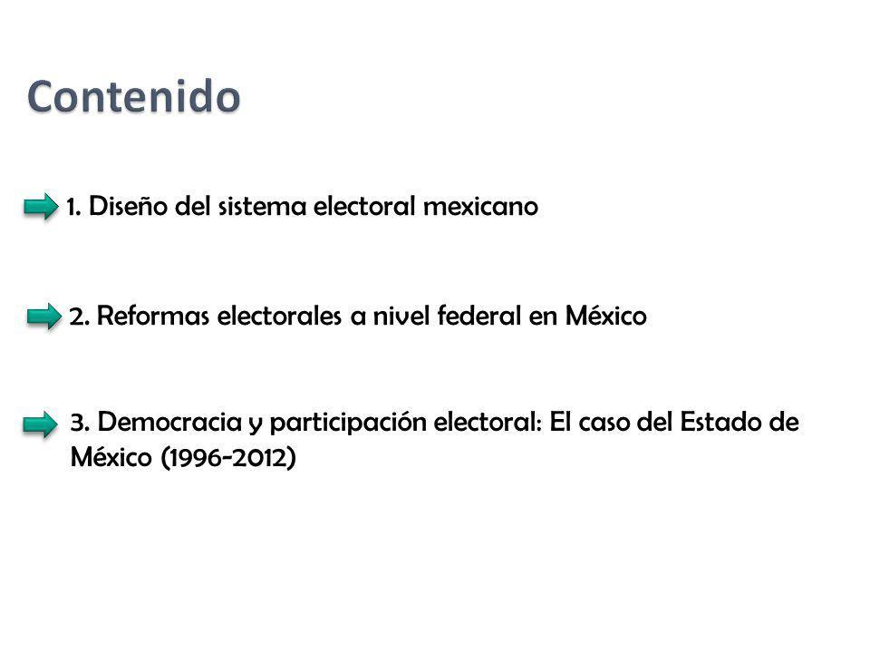 Contenido 1. Diseño del sistema electoral mexicano