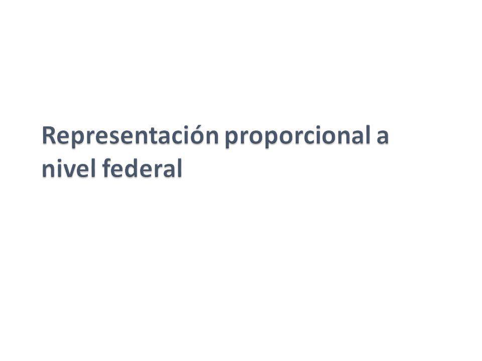 Representación proporcional a nivel federal