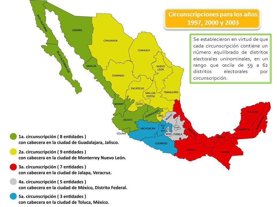 Circunscripciones para los años 1997, 2000 y 2003