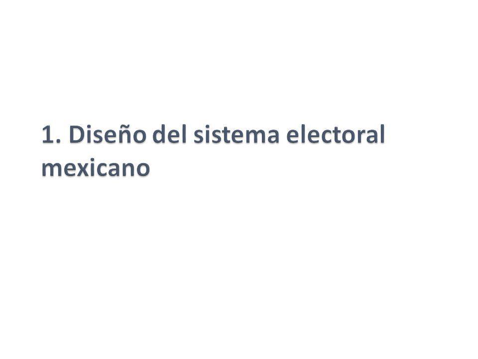 1. Diseño del sistema electoral mexicano
