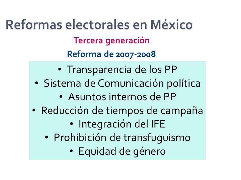 Reformas electorales en México