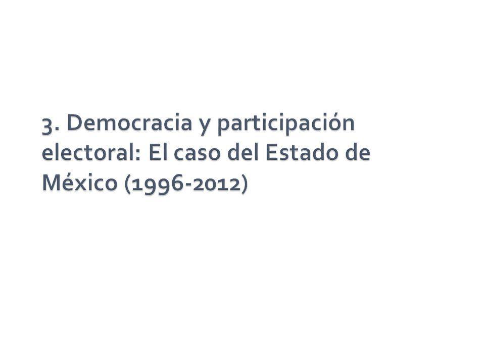 3. Democracia y participación electoral: El caso del Estado de México (1996-2012)