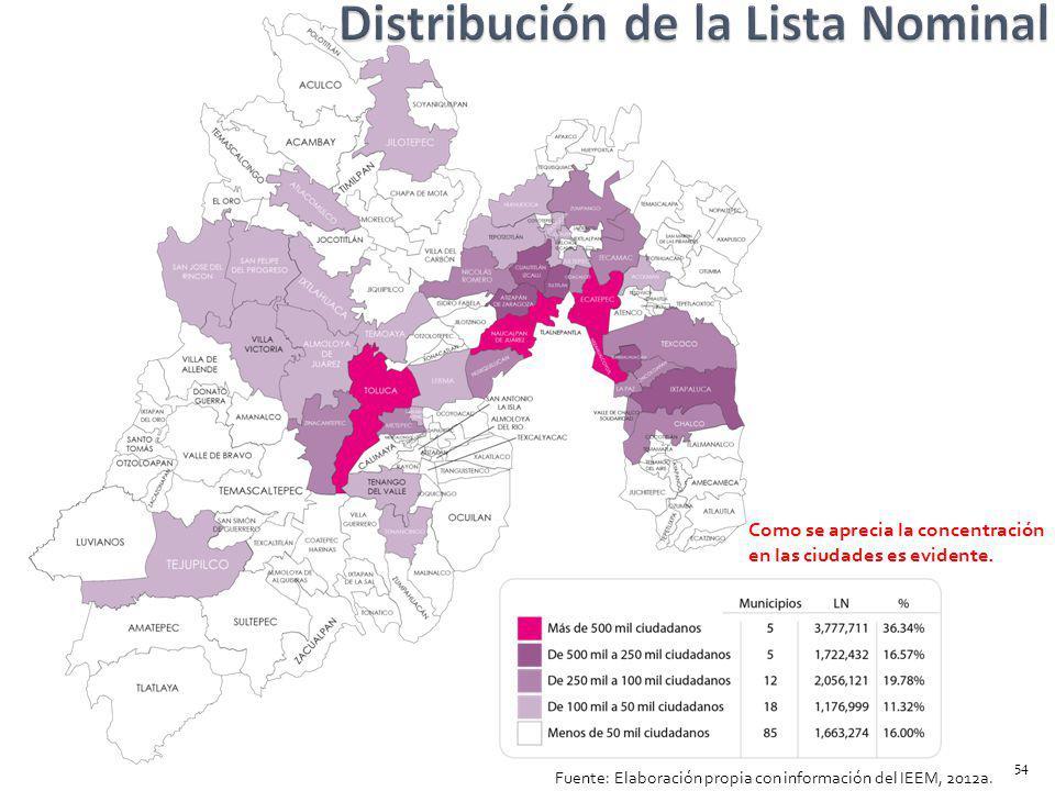 Distribución de la Lista Nominal