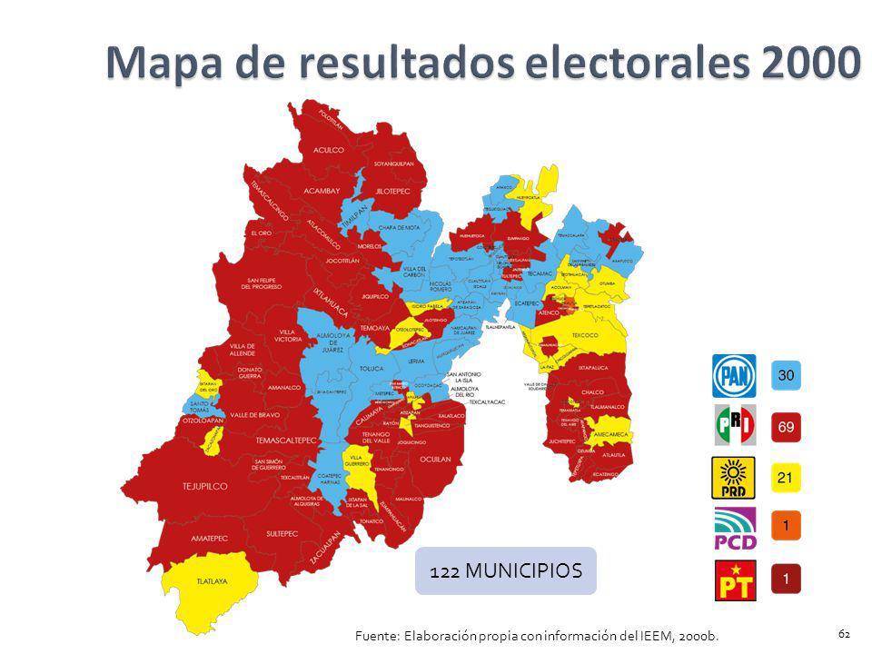 Mapa de resultados electorales 2000