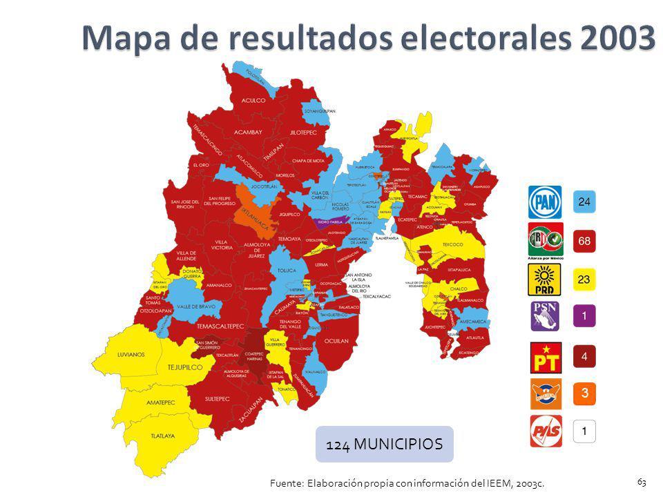 Mapa de resultados electorales 2003