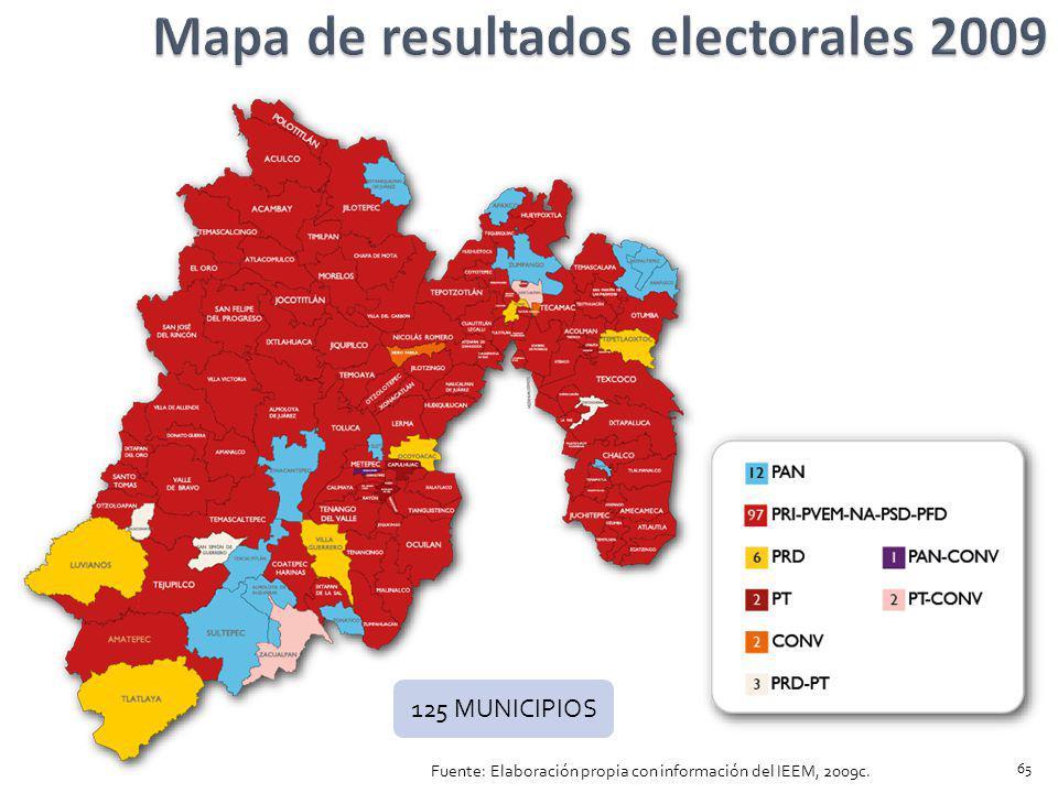 Mapa de resultados electorales 2009