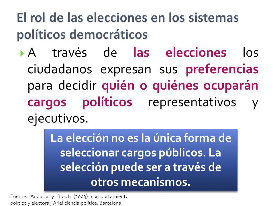 El rol de las elecciones en los sistemas políticos democráticos