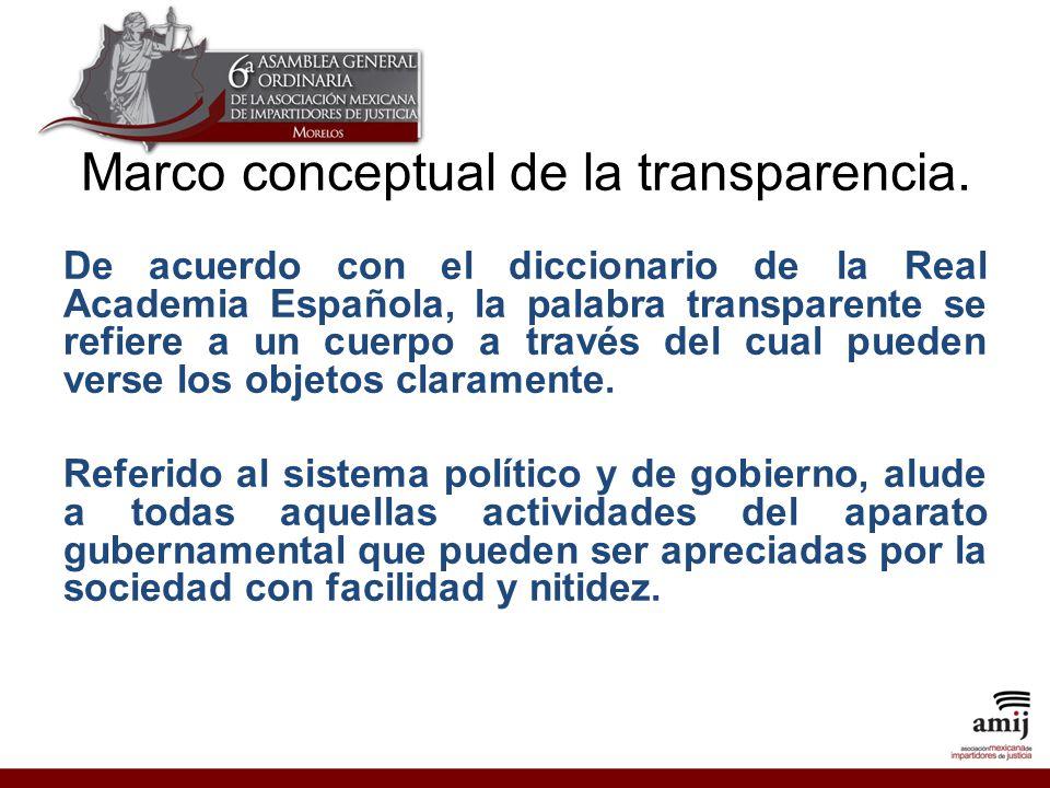 Marco conceptual de la transparencia.