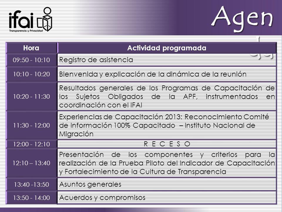 Agenda Hora Actividad programada Registro de asistencia