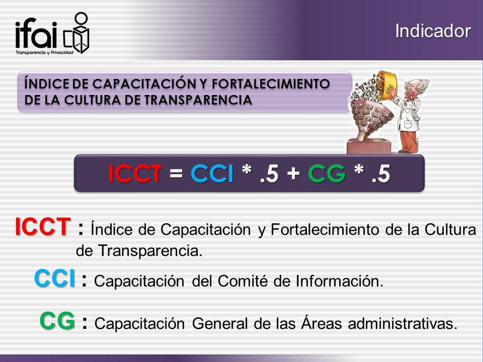CCI : Capacitación del Comité de Información.