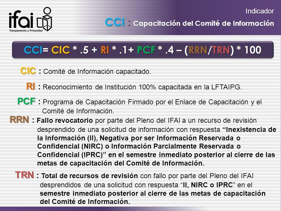 Indicador CCI : Capacitación del Comité de Información