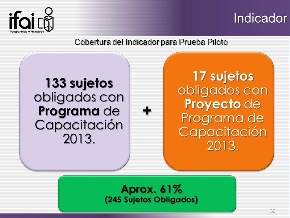 Indicador Cobertura del Indicador para Prueba Piloto. 133 sujetos obligados con Programa de Capacitación 2013.