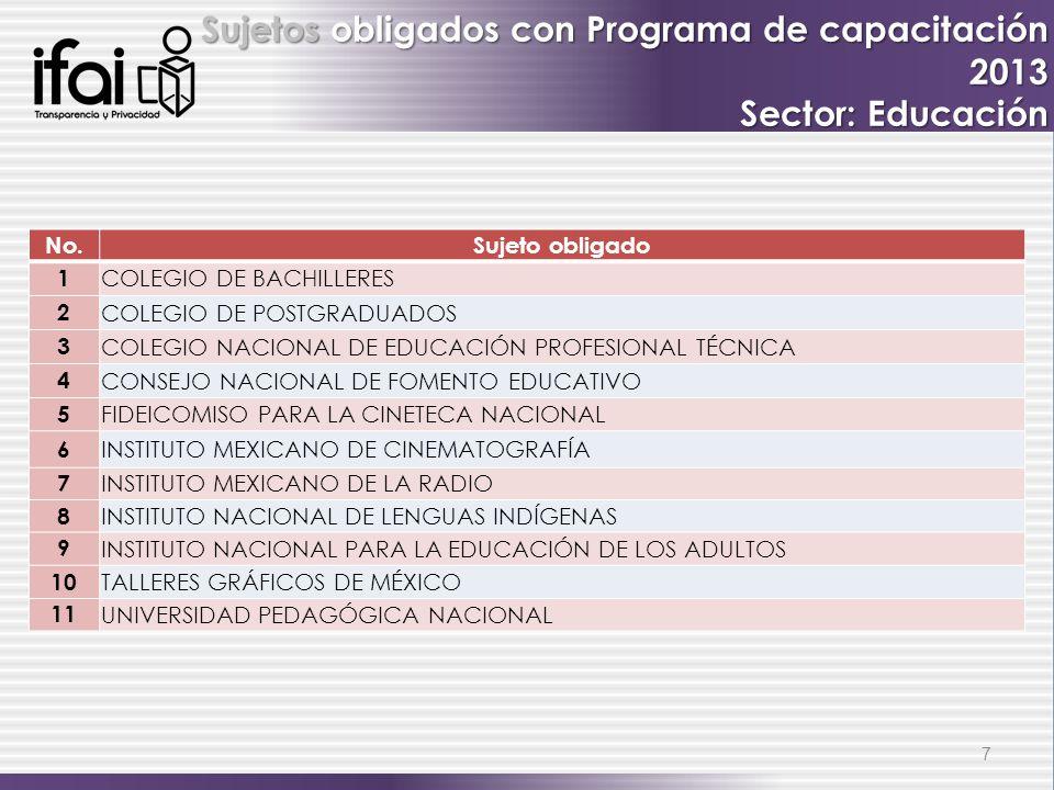 Sujetos obligados con Programa de capacitación 2013 Sector: Educación
