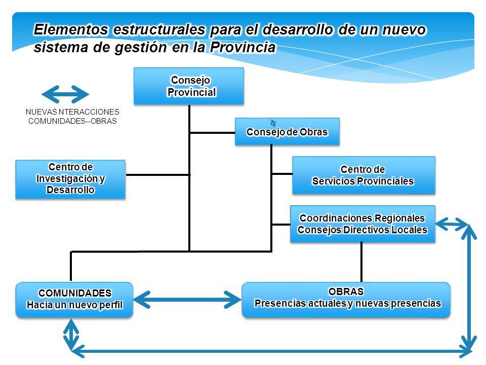 Elementos estructurales para el desarrollo de un nuevo sistema de gestión en la Provincia