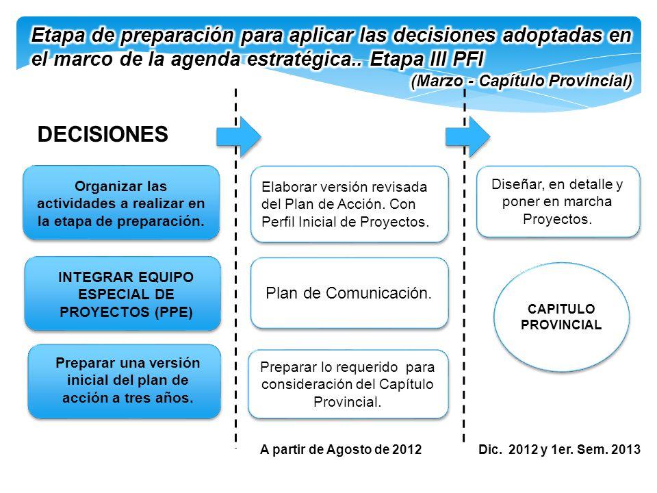 Etapa de preparación para aplicar las decisiones adoptadas en el marco de la agenda estratégica.. Etapa III PFI