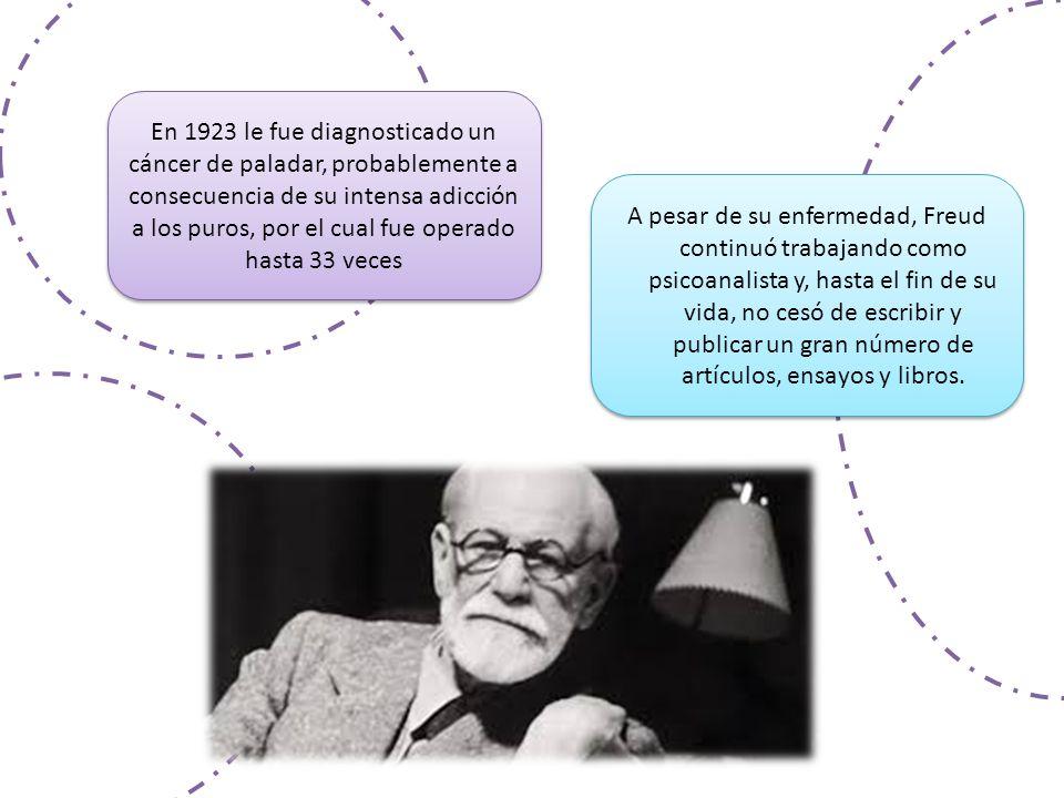 En 1923 le fue diagnosticado un cáncer de paladar, probablemente a consecuencia de su intensa adicción a los puros, por el cual fue operado hasta 33 veces