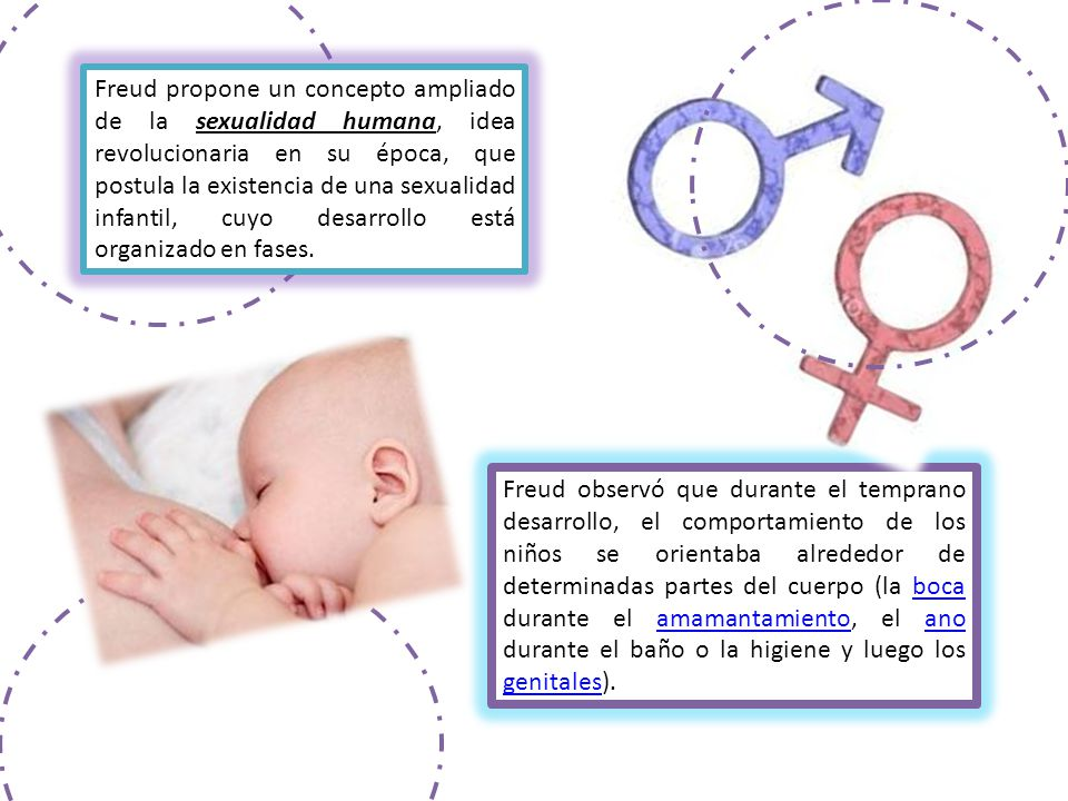 Freud propone un concepto ampliado de la sexualidad humana, idea revolucionaria en su época, que postula la existencia de una sexualidad infantil, cuyo desarrollo está organizado en fases.