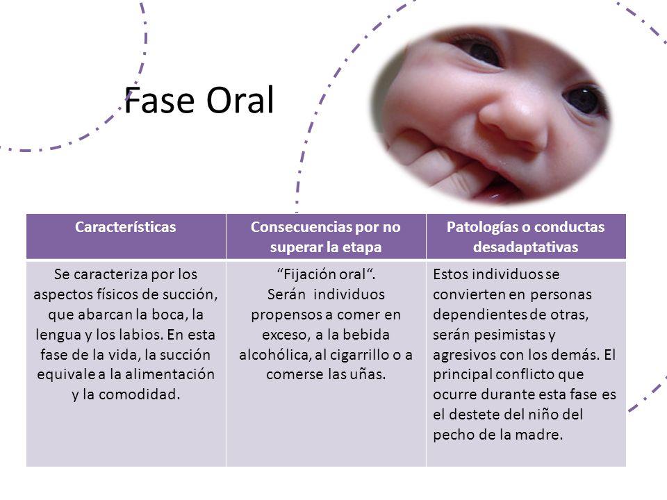 Fase Oral Características Consecuencias por no superar la etapa