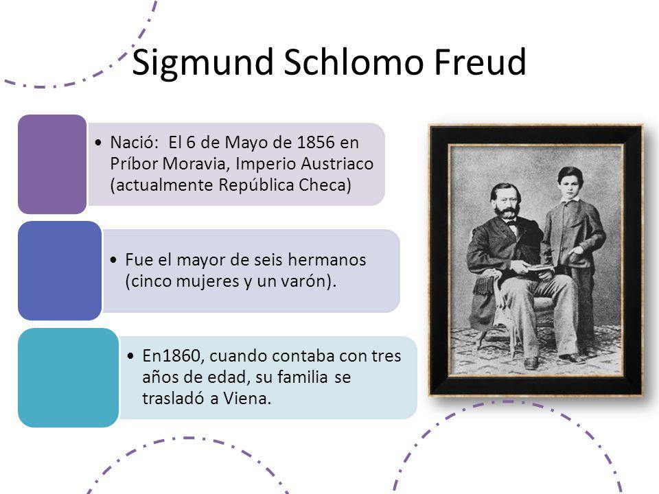 Sigmund Schlomo Freud Nació: El 6 de Mayo de 1856 en Príbor Moravia, Imperio Austriaco (actualmente República Checa)