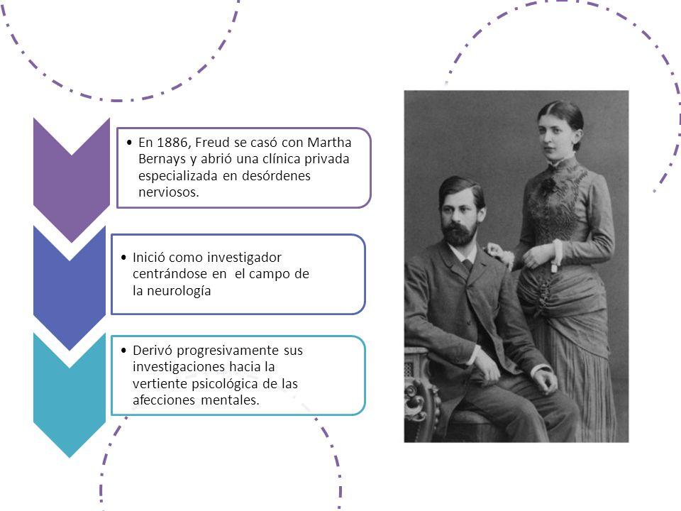En 1886, Freud se casó con Martha Bernays y abrió una clínica privada especializada en desórdenes nerviosos.