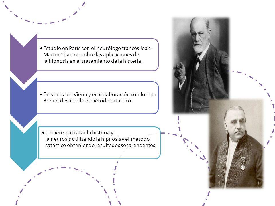 Estudió en París con el neurólogo francés Jean-Martin Charcot sobre las aplicaciones de la hipnosis en el tratamiento de la histeria.
