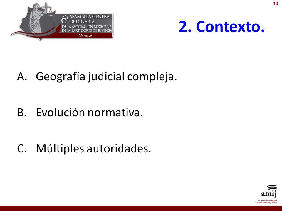 2. Contexto. Geografía judicial compleja. Evolución normativa.