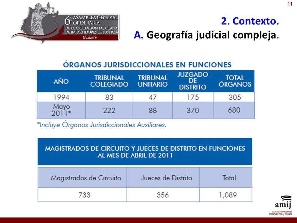 2. Contexto. A. Geografía judicial compleja.