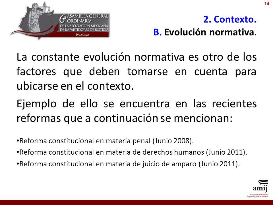 2. Contexto. B. Evolución normativa.