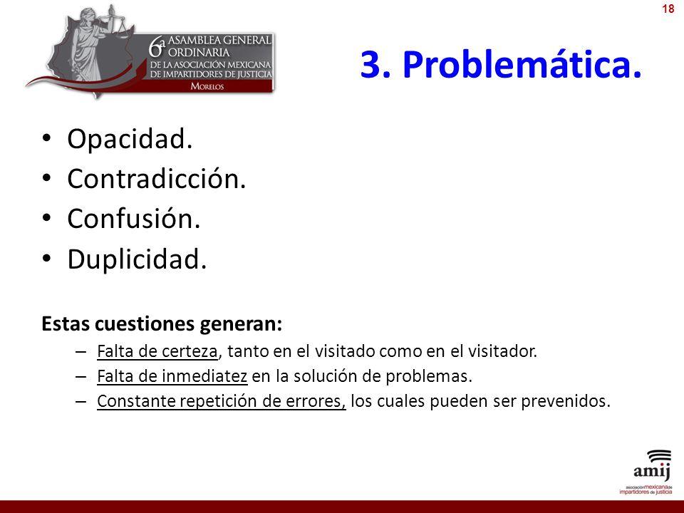 3. Problemática. Opacidad. Contradicción. Confusión. Duplicidad.