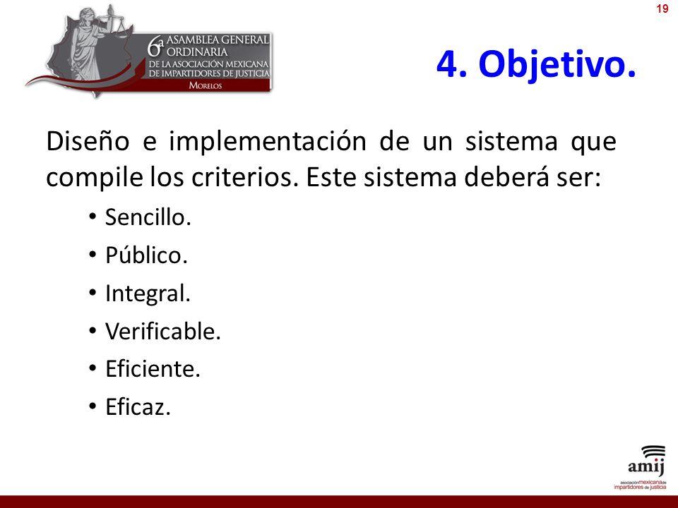 19 4. Objetivo. Diseño e implementación de un sistema que compile los criterios. Este sistema deberá ser:
