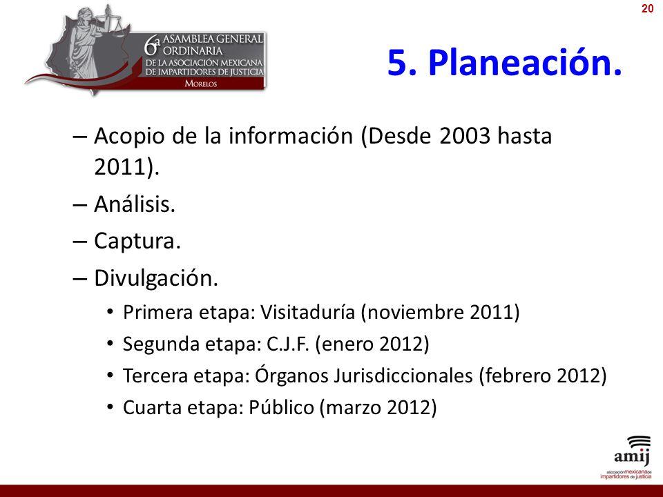5. Planeación. Acopio de la información (Desde 2003 hasta 2011).