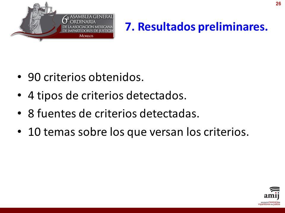 7. Resultados preliminares.