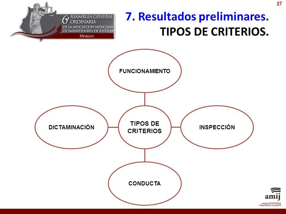 7. Resultados preliminares. TIPOS DE CRITERIOS.
