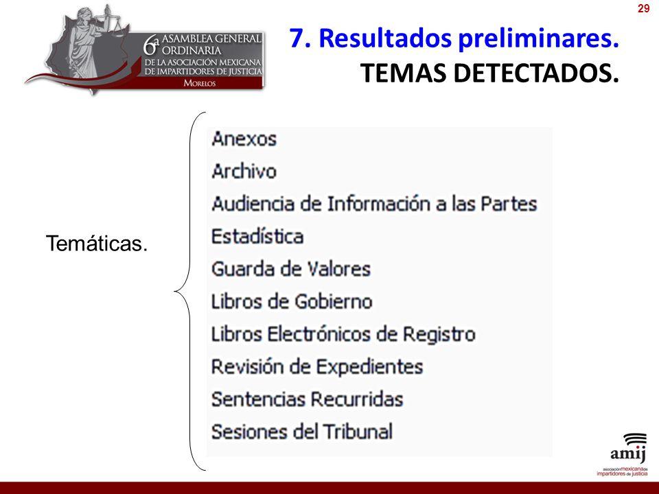 7. Resultados preliminares. TEMAS DETECTADOS.