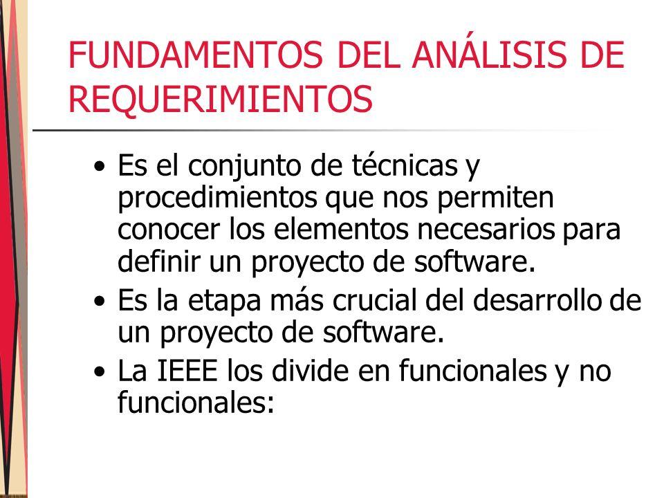 FUNDAMENTOS DEL ANÁLISIS DE REQUERIMIENTOS