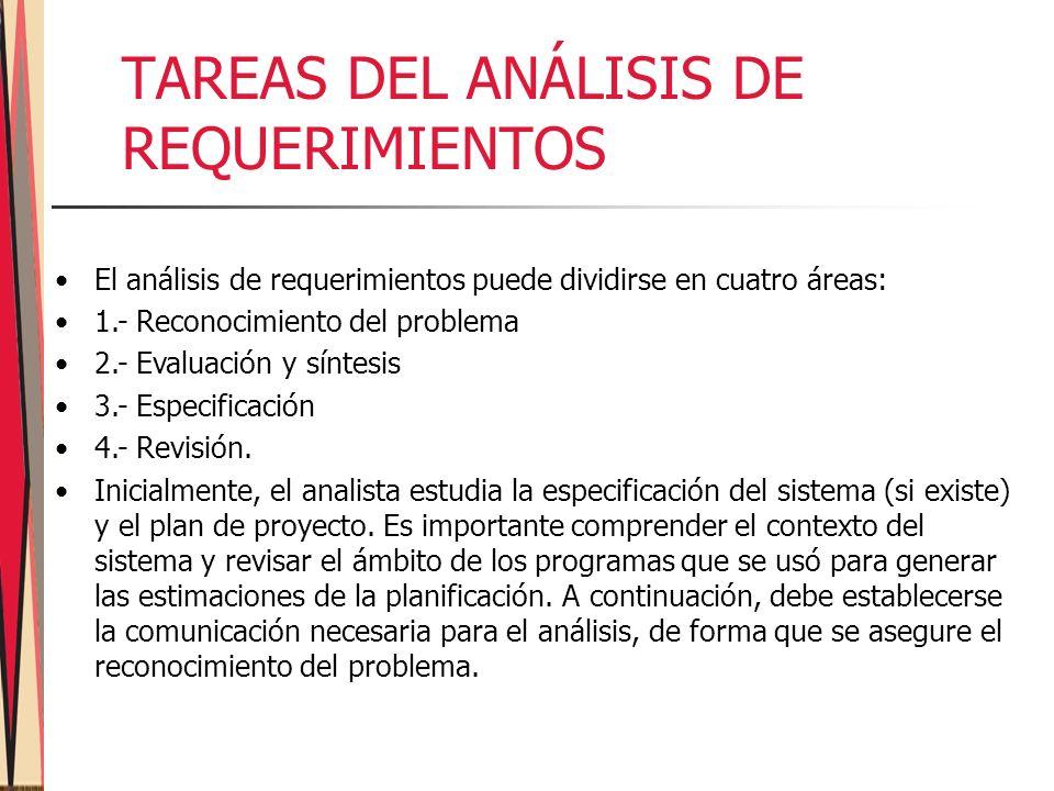TAREAS DEL ANÁLISIS DE REQUERIMIENTOS