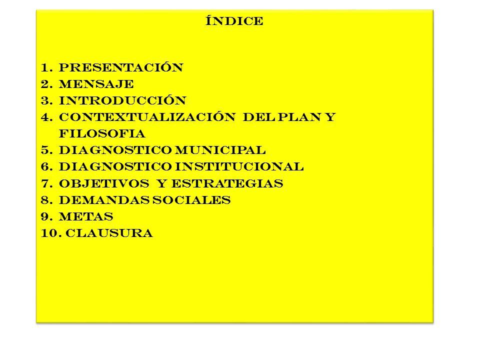 Índice Presentación. MENSAJE. Introducción. Contextualización del plan y fIlosofia. Diagnostico MUNICIPAL.