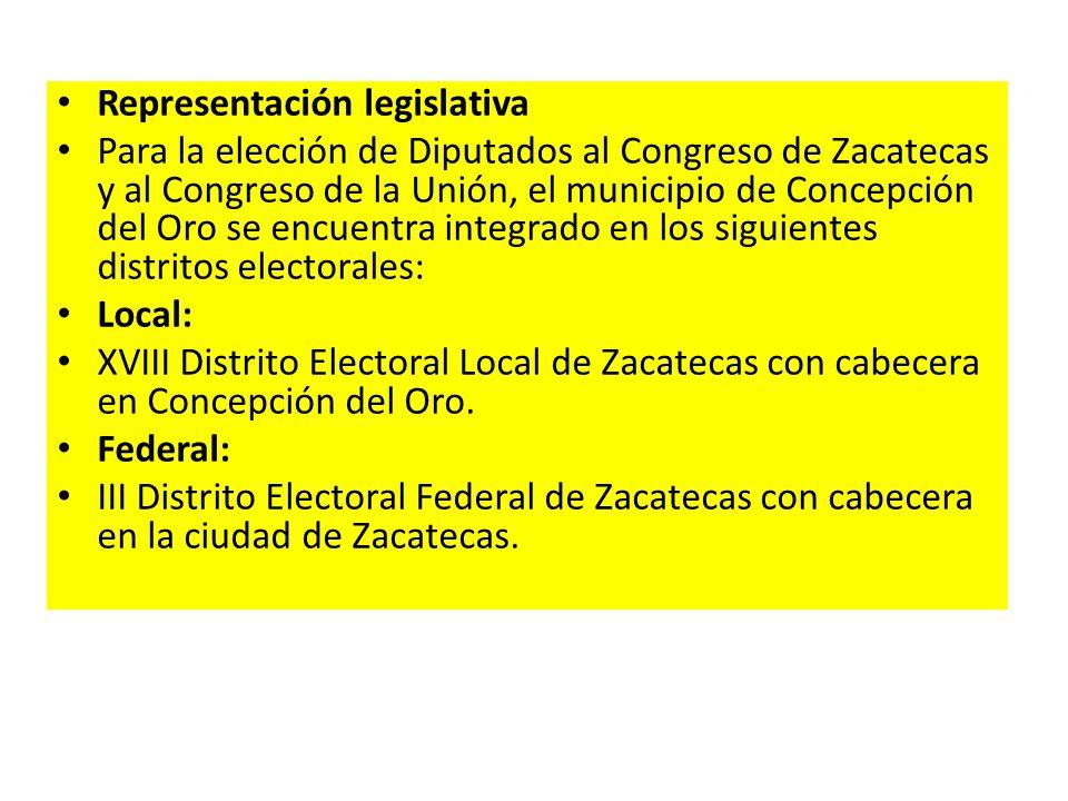 Representación legislativa